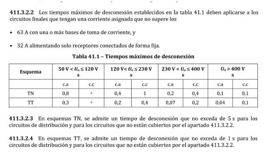 Tiempos de la IEC
